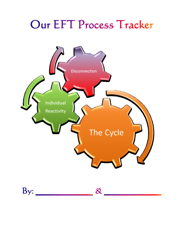 Our EFT Process Tracker nach Cindy Wander, LMFT anzeigen
