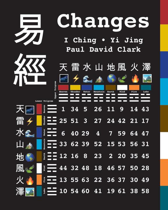 View 易經 • Changes • I Ching • Yi Jing by Paul David Clark