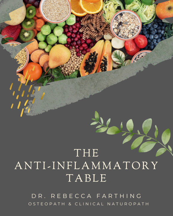 View The Anti-Inflammatory Table by Rebecca Farthing